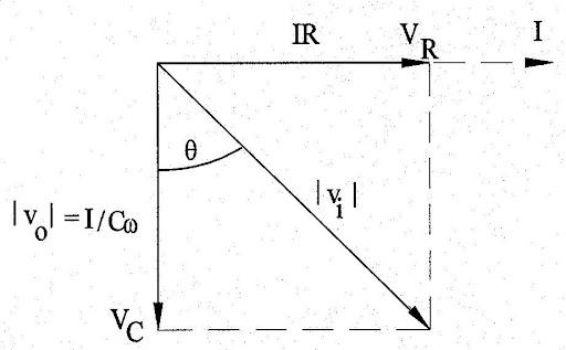 Pendidikan accurations blogs laman 18 gambar 56 diagram phasor rangkaian tapis lolos rendah tipe 1 komponen dan rangkaian ac 45 pada gambar 56 terlihat bahwa tegangan keluaran tertinggal ccuart Images