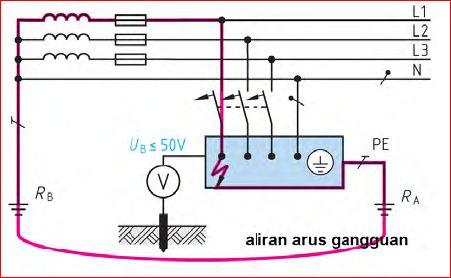 sistem tt dalam puil 2000 disebut sistem pembumian pengaman sistem pp ...